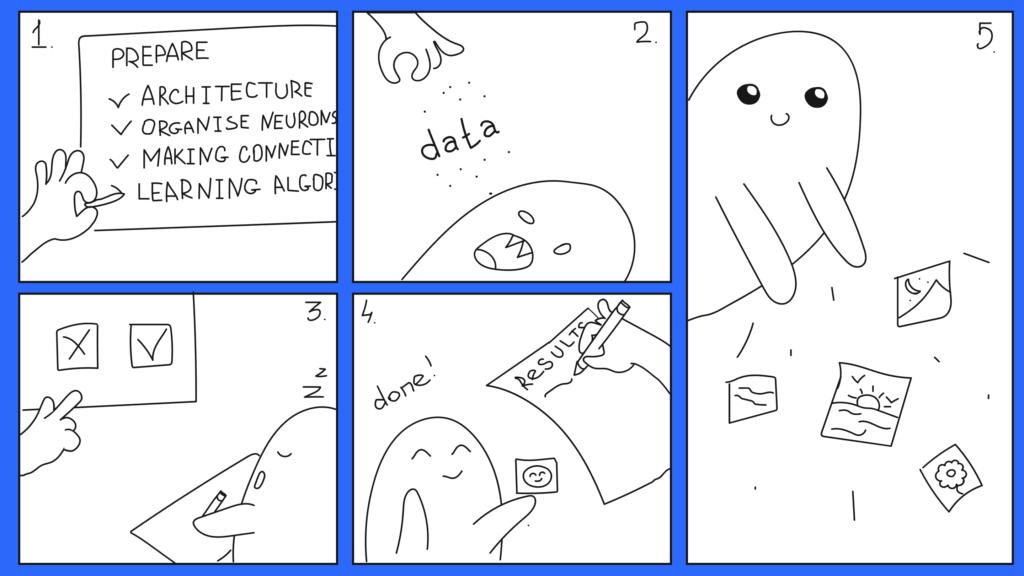 neural network algorithm